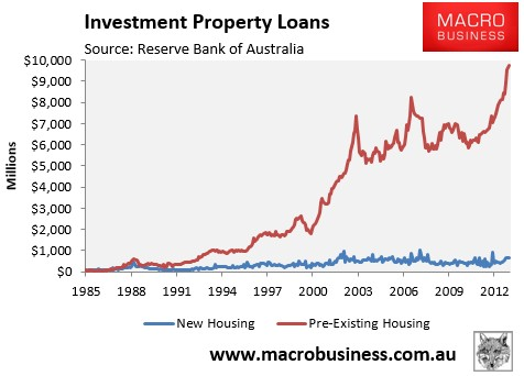Investment-Property-Loans-Dollars_5