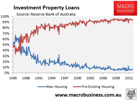 Investment-Property-Loans_4